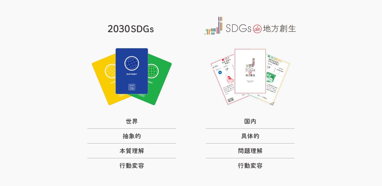 カードゲーム2030SDGsとSDGs de 地方創生 の違い