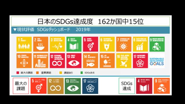 2月15日大阪開催 「2030SDGs」「SDGs de 地方創生」2つのカードゲームを1日で体験